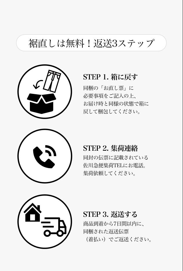 試着サービス 返送 3ステップ